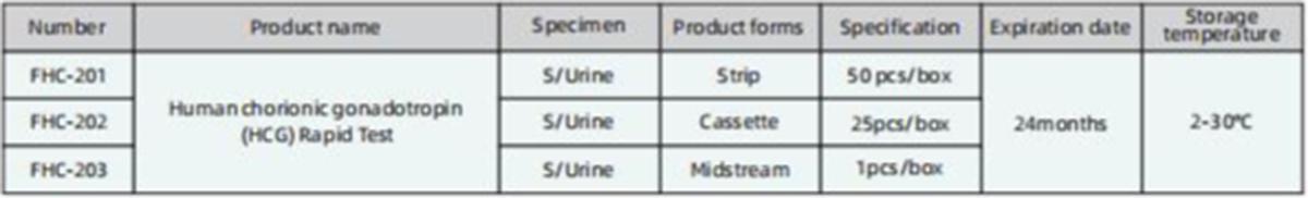 Human chorionic gonadotropin (HCG) Rapid Test2