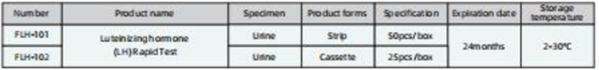 Luteinizing hormone (LH) Rapid Test2